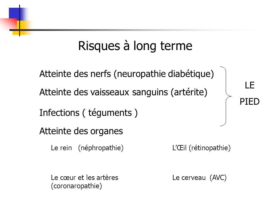 Risques à long terme Atteinte des nerfs (neuropathie diabétique) LE