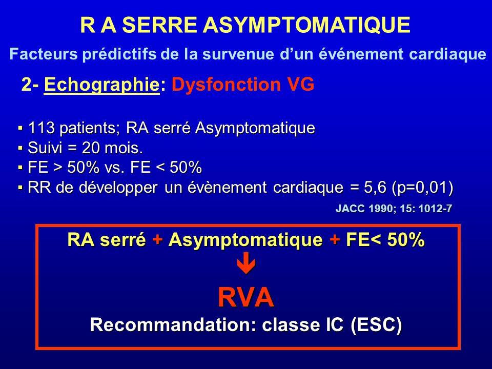  RVA R A SERRE ASYMPTOMATIQUE 2- Echographie: Dysfonction VG