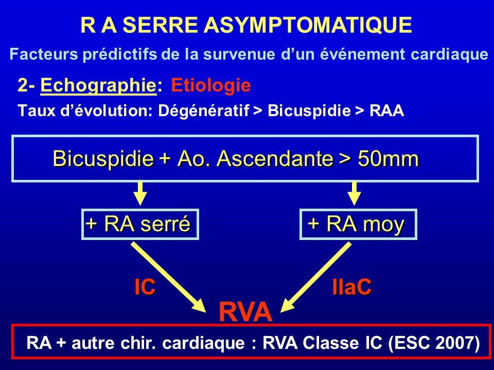 RVA R A SERRE ASYMPTOMATIQUE Bicuspidie + Ao. Ascendante > 50mm