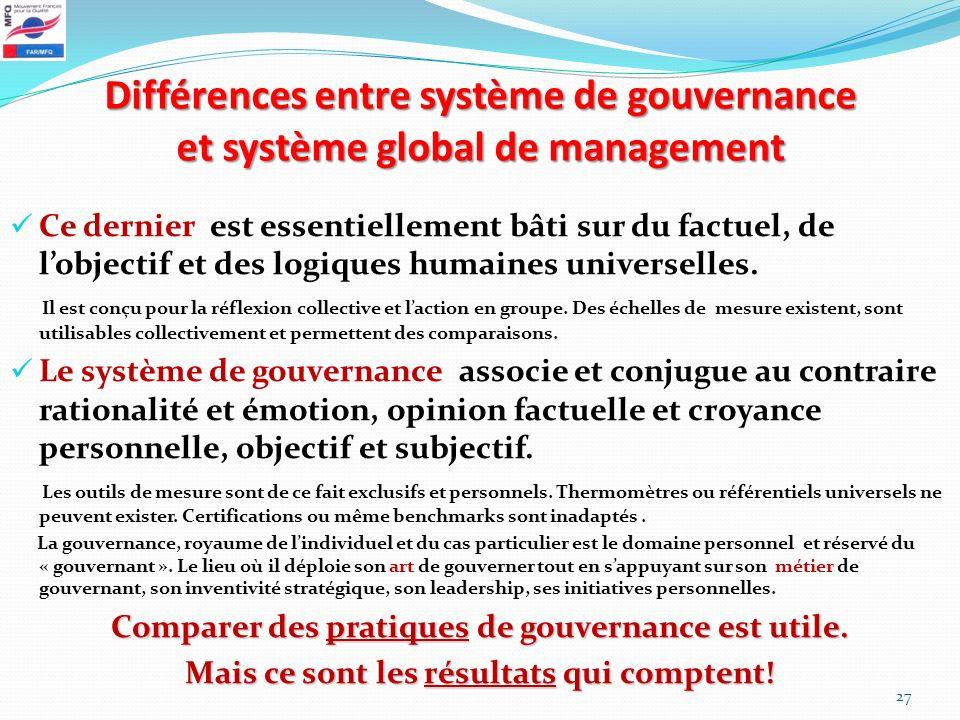 Différences entre système de gouvernance et système global de management