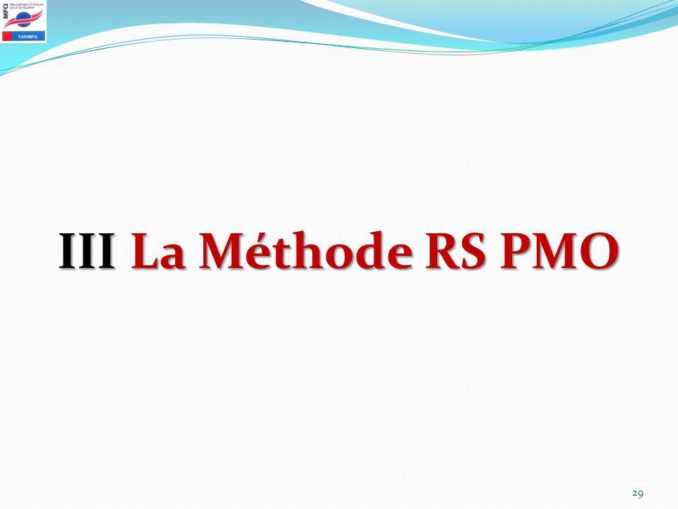 III La Méthode RS PMO