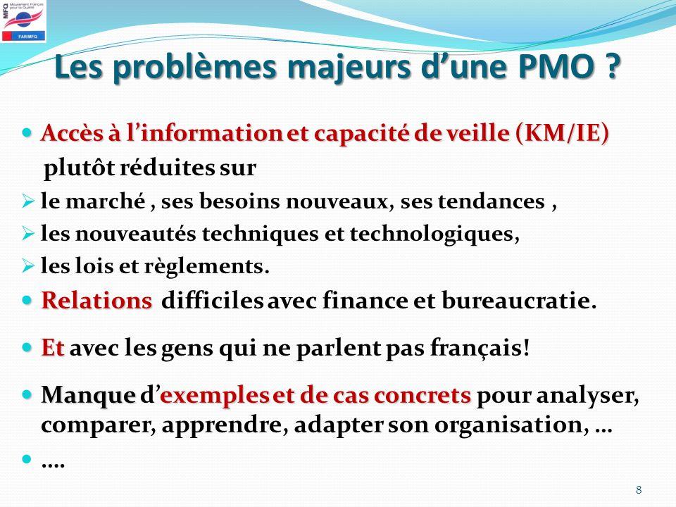 Les problèmes majeurs d'une PMO