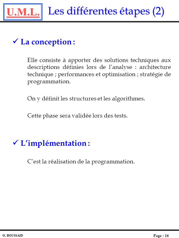 Les différentes étapes (2)
