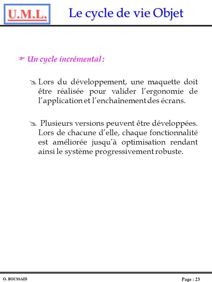Le cycle de vie Objet Un cycle incrémental :