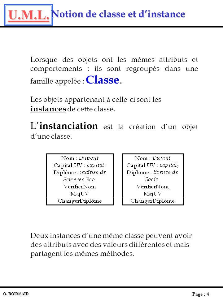 Notion de classe et d'instance