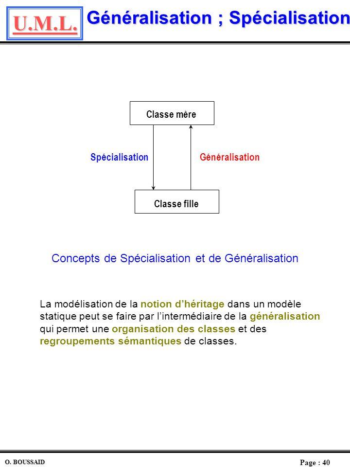 Généralisation ; Spécialisation