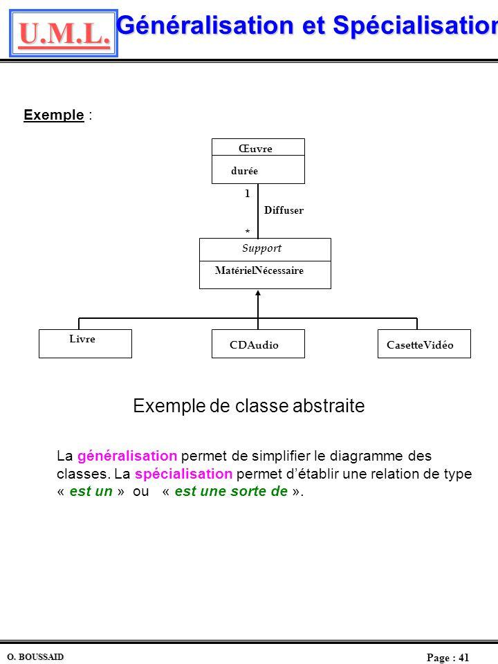 Généralisation et Spécialisation