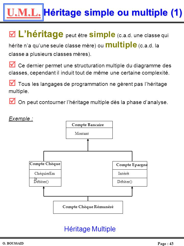 Héritage simple ou multiple (1)