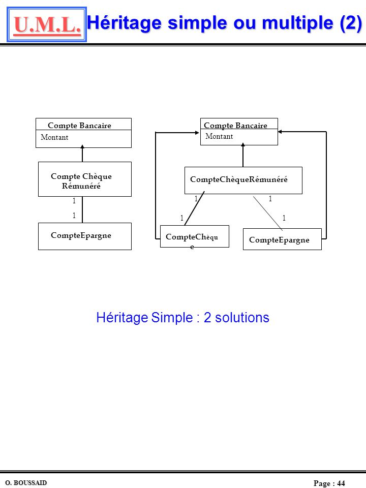 Héritage simple ou multiple (2)