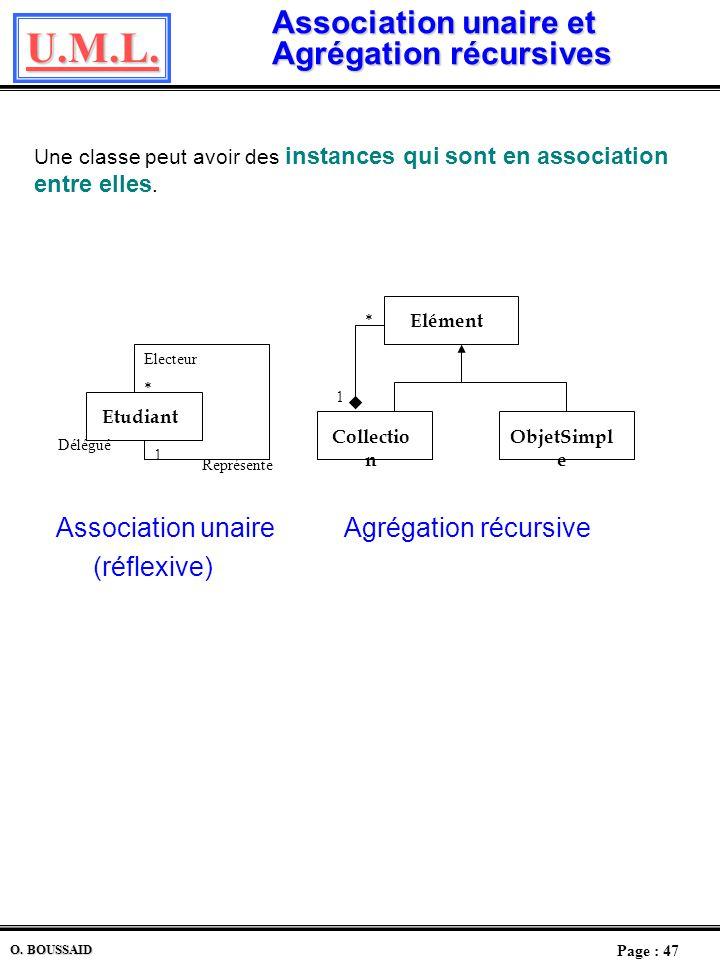 Association unaire et Agrégation récursives
