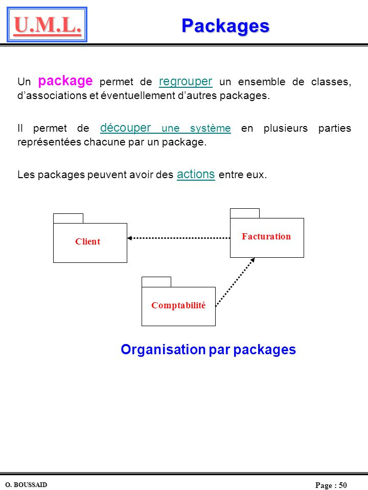 Organisation par packages