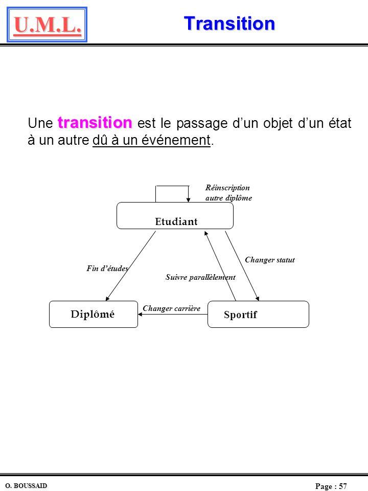 Transition Une transition est le passage d'un objet d'un état à un autre dû à un événement. Réinscription autre diplôme.