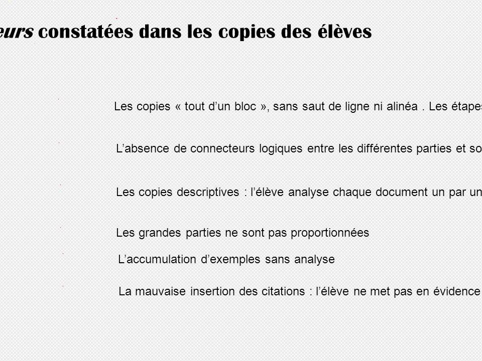 Principales erreurs constatées dans les copies des élèves