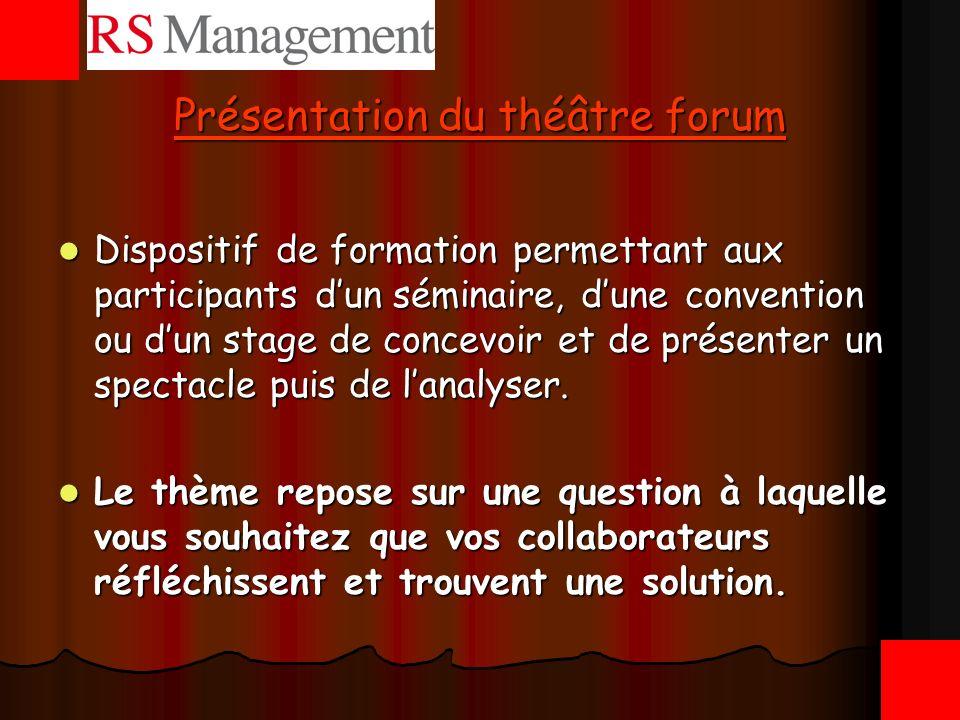 Présentation du théâtre forum