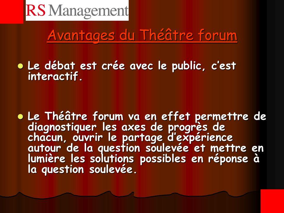 Avantages du Théâtre forum