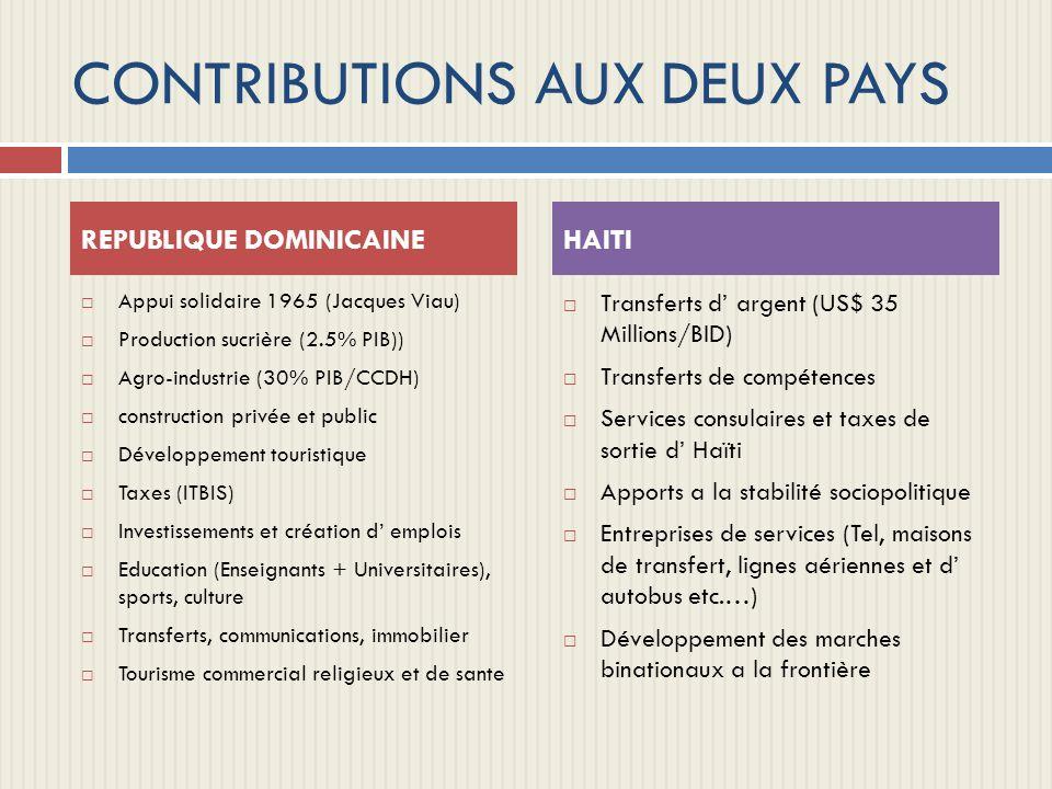 CONTRIBUTIONS AUX DEUX PAYS