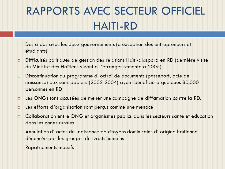 RAPPORTS AVEC SECTEUR OFFICIEL HAITI-RD