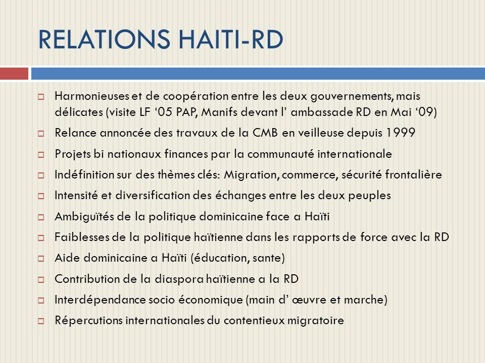 RELATIONS HAITI-RD