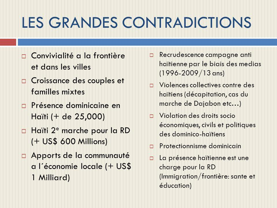 LES GRANDES CONTRADICTIONS