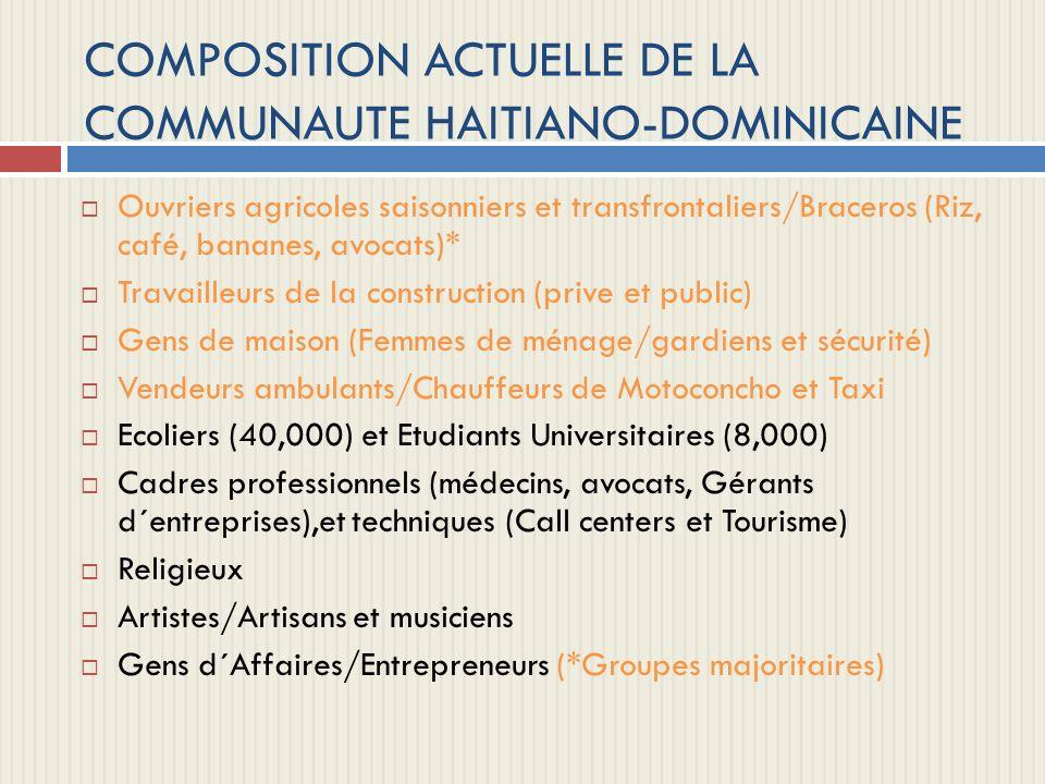 COMPOSITION ACTUELLE DE LA COMMUNAUTE HAITIANO-DOMINICAINE