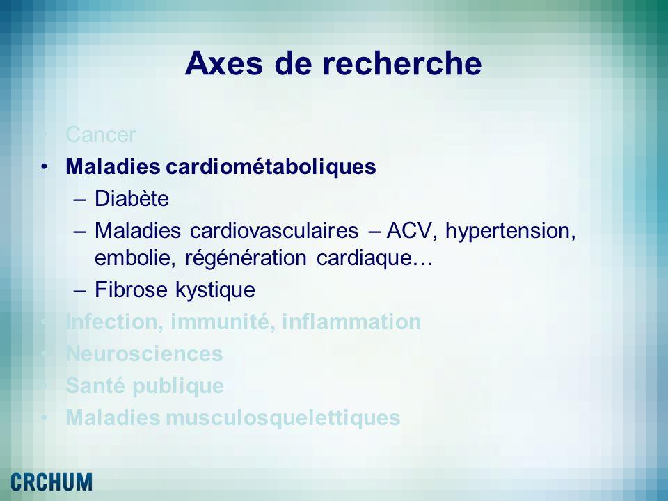 Axes de recherche Cancer Maladies cardiométaboliques Diabète