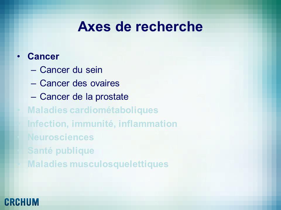 Axes de recherche Cancer Cancer du sein Cancer des ovaires