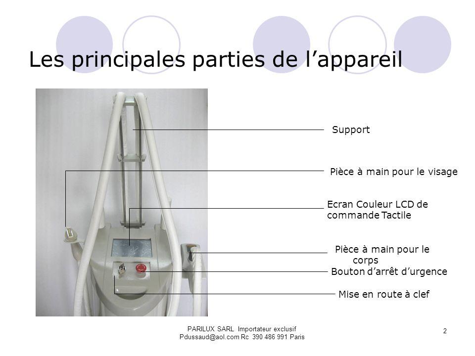 Les principales parties de l'appareil