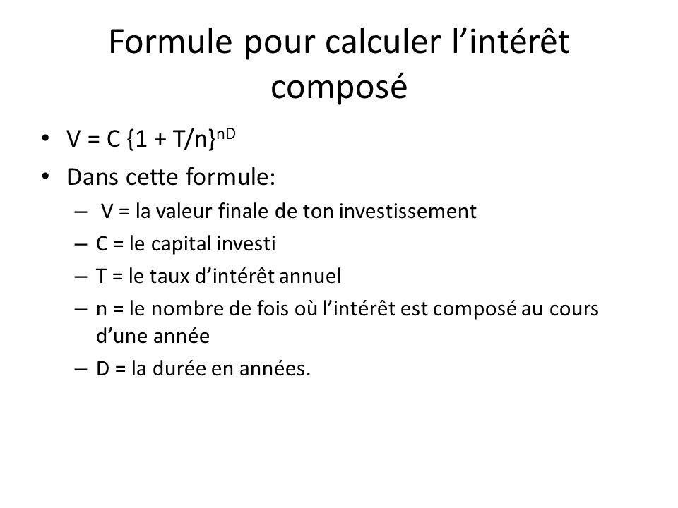 Formule pour calculer l'intérêt composé