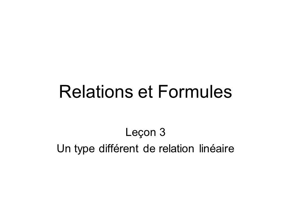 Leçon 3 Un type différent de relation linéaire