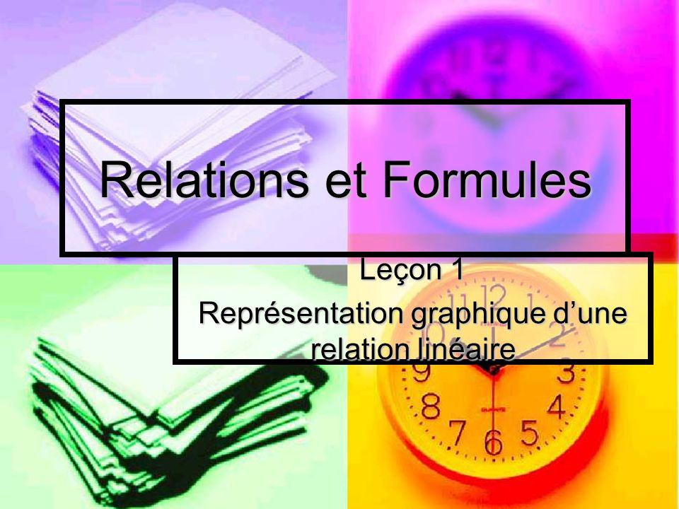 Leçon 1 Représentation graphique d'une relation linéaire