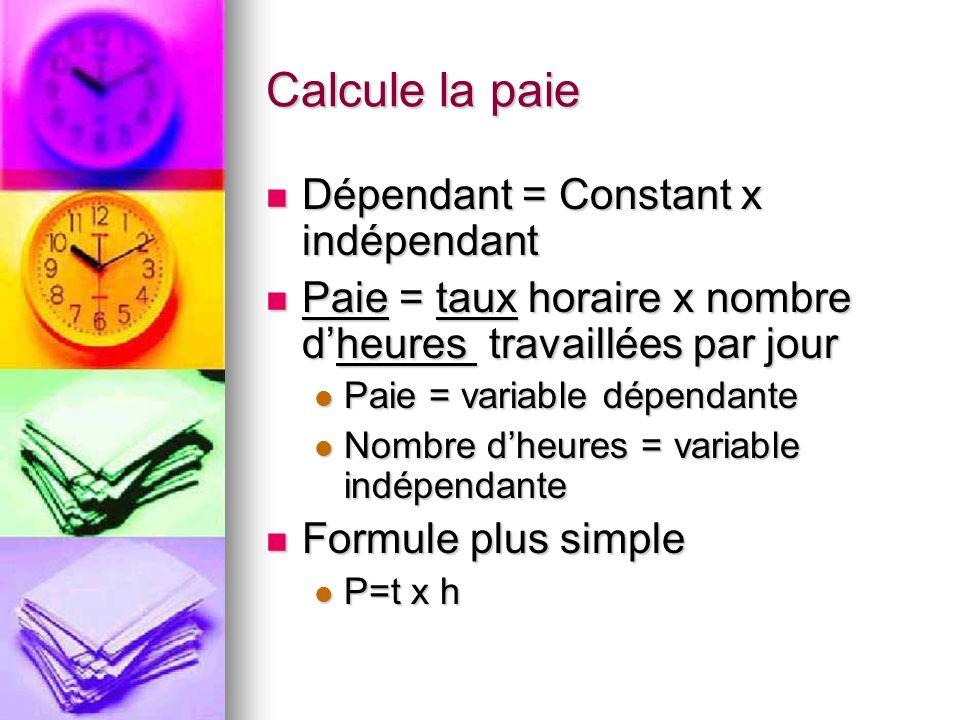 Calcule la paie Dépendant = Constant x indépendant