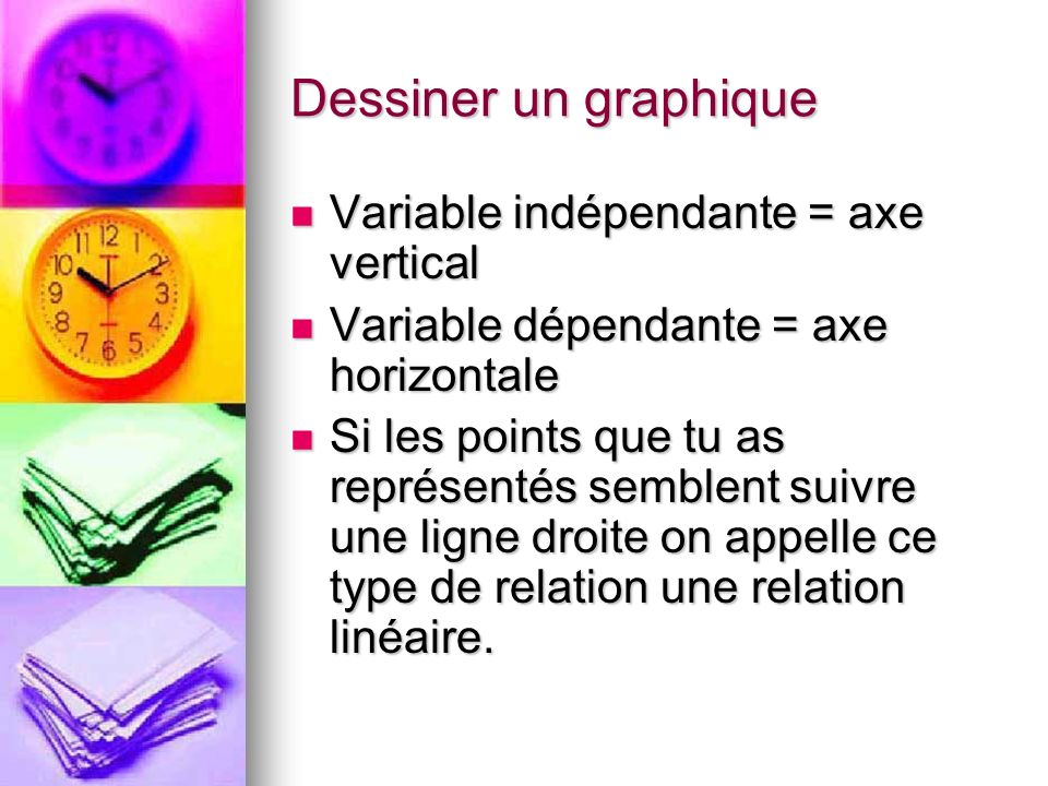 Dessiner un graphique Variable indépendante = axe vertical