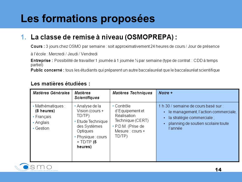 Les formations proposées
