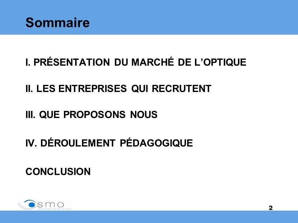 Sommaire I. PRÉSENTATION DU MARCHÉ DE L'OPTIQUE