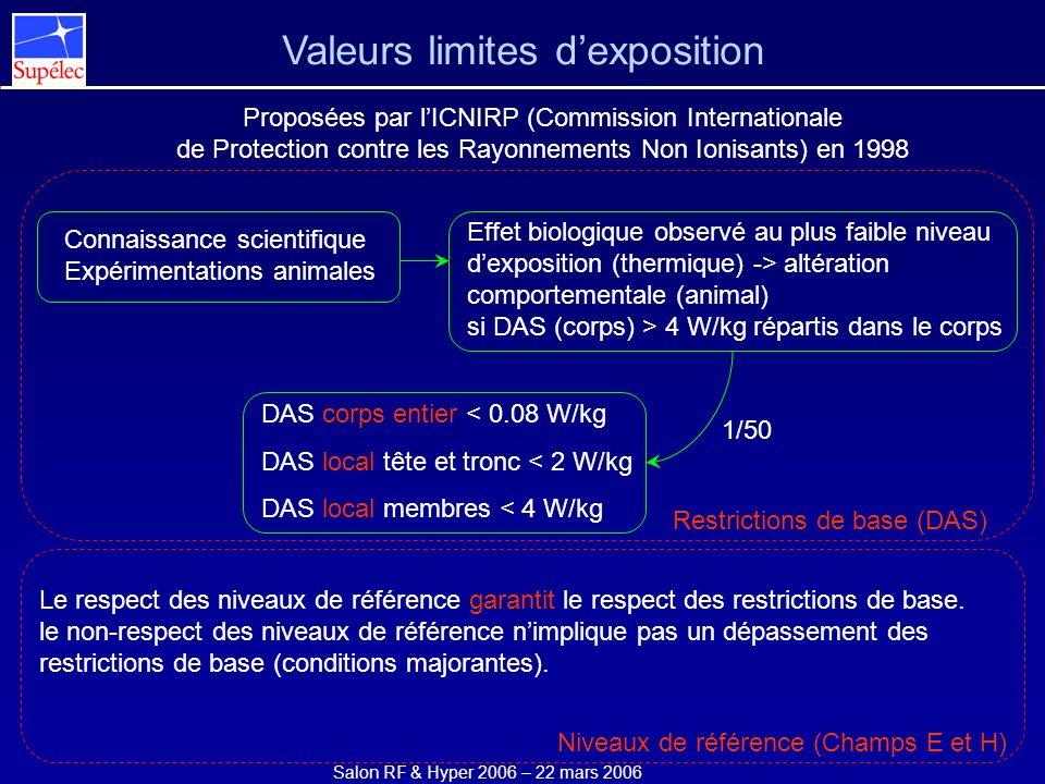 Valeurs limites d'exposition