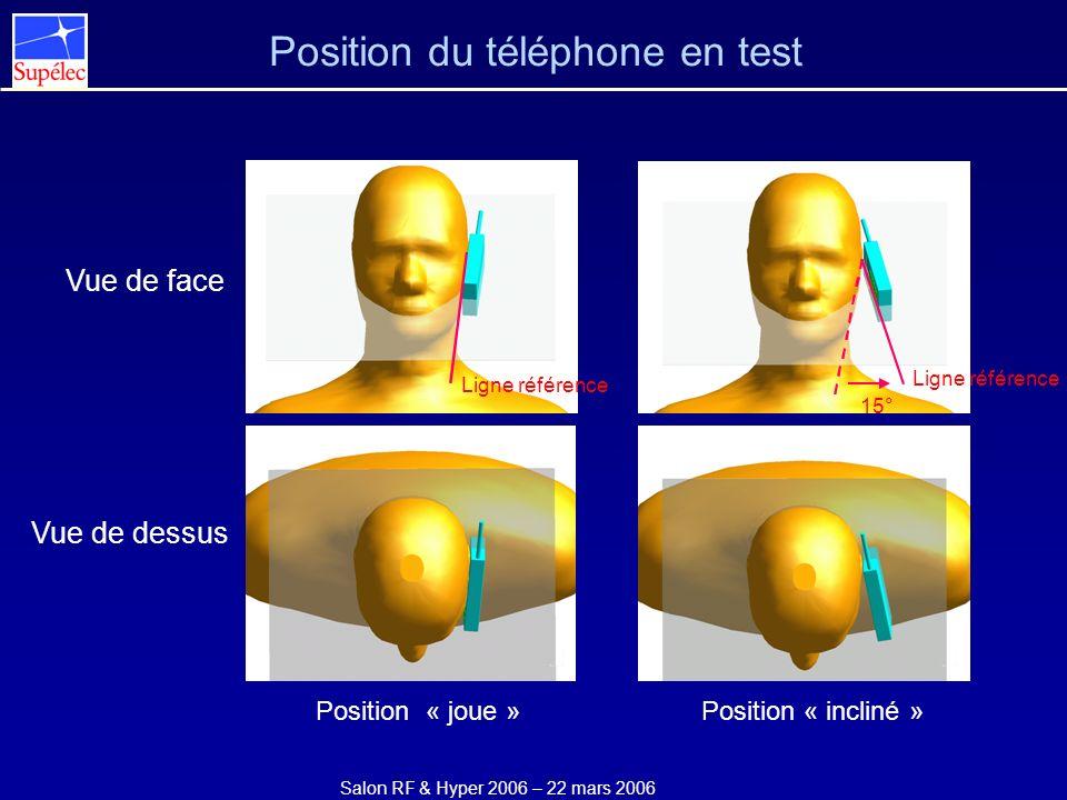 Position du téléphone en test