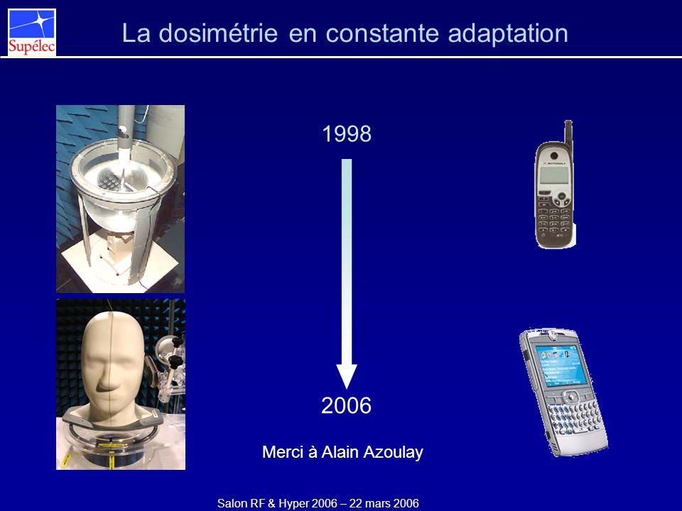 La dosimétrie en constante adaptation