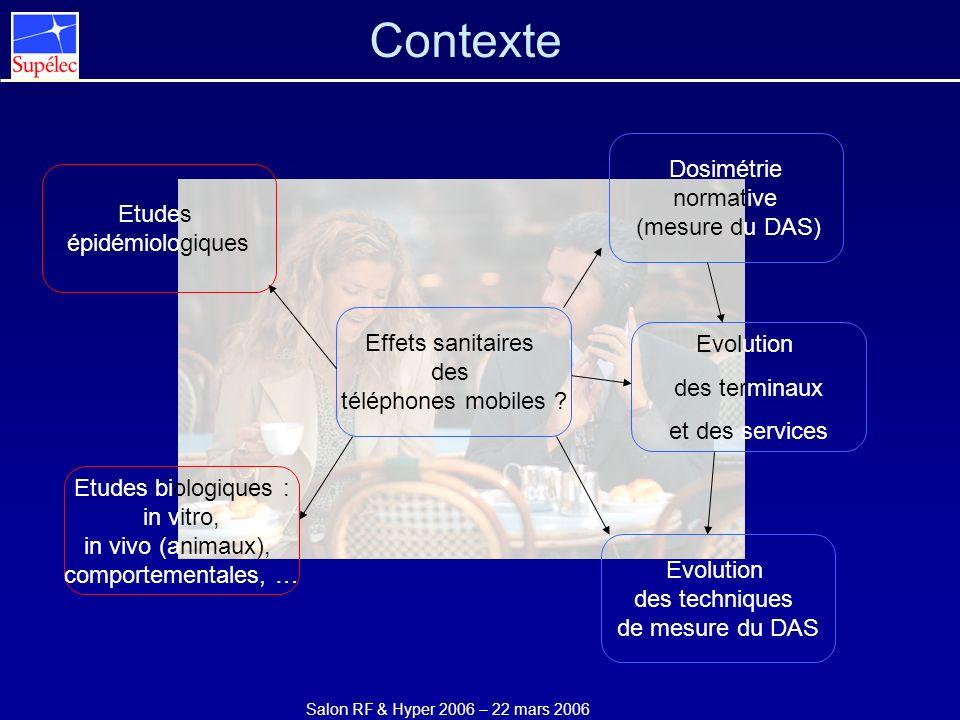 Contexte Dosimétrie normative (mesure du DAS) Etudes épidémiologiques