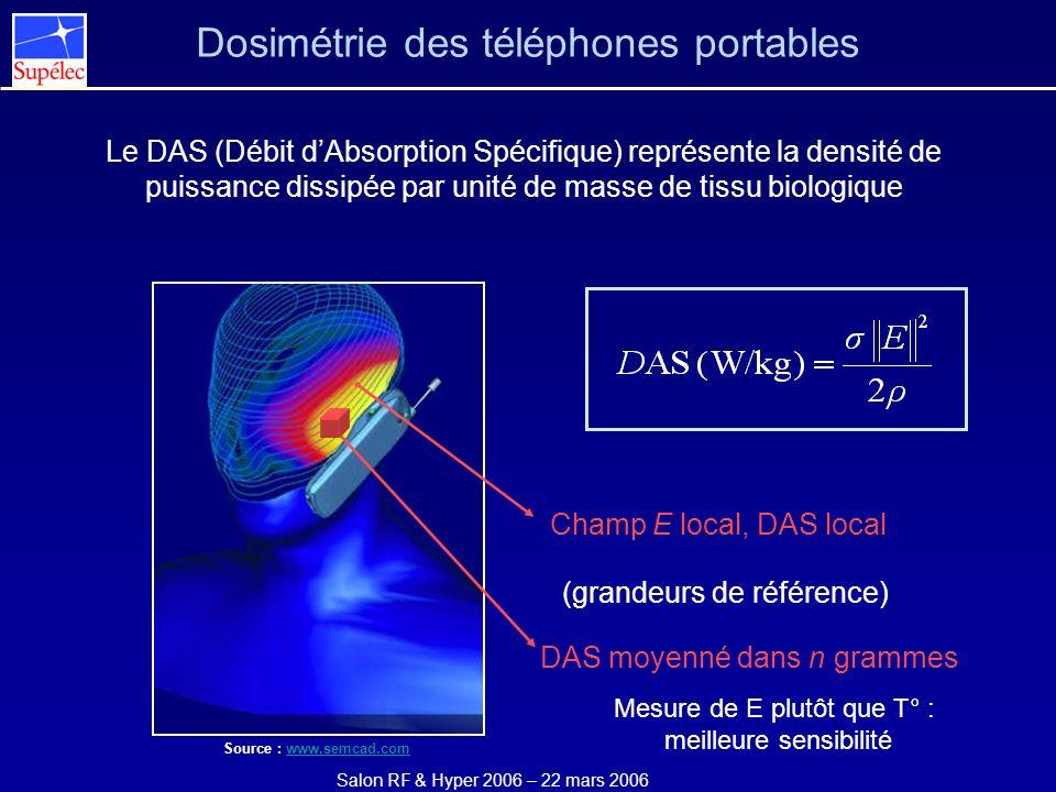 Dosimétrie des téléphones portables