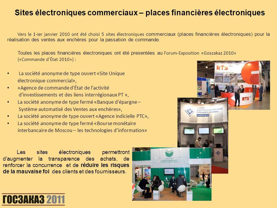 Sites électroniques commerciaux – places financières électroniques