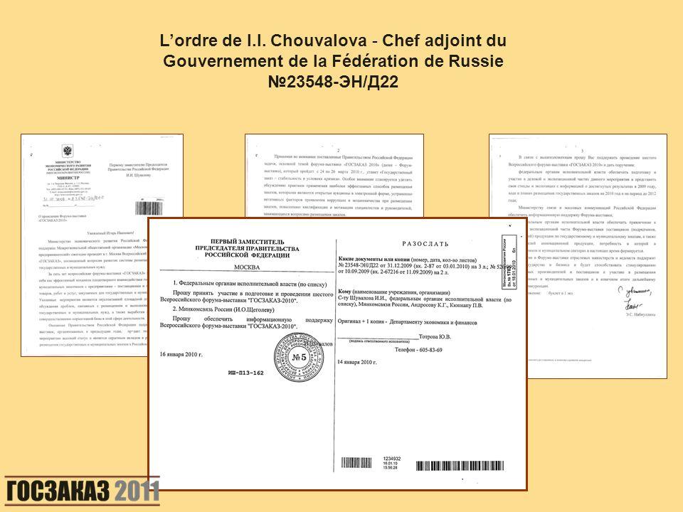 L'ordre de I.I. Chouvalova - Chef adjoint du Gouvernement de la Fédération de Russie №23548-ЭН/Д22