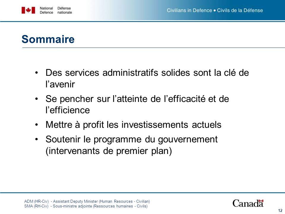 Sommaire Des services administratifs solides sont la clé de l'avenir