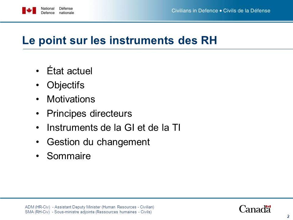 Le point sur les instruments des RH