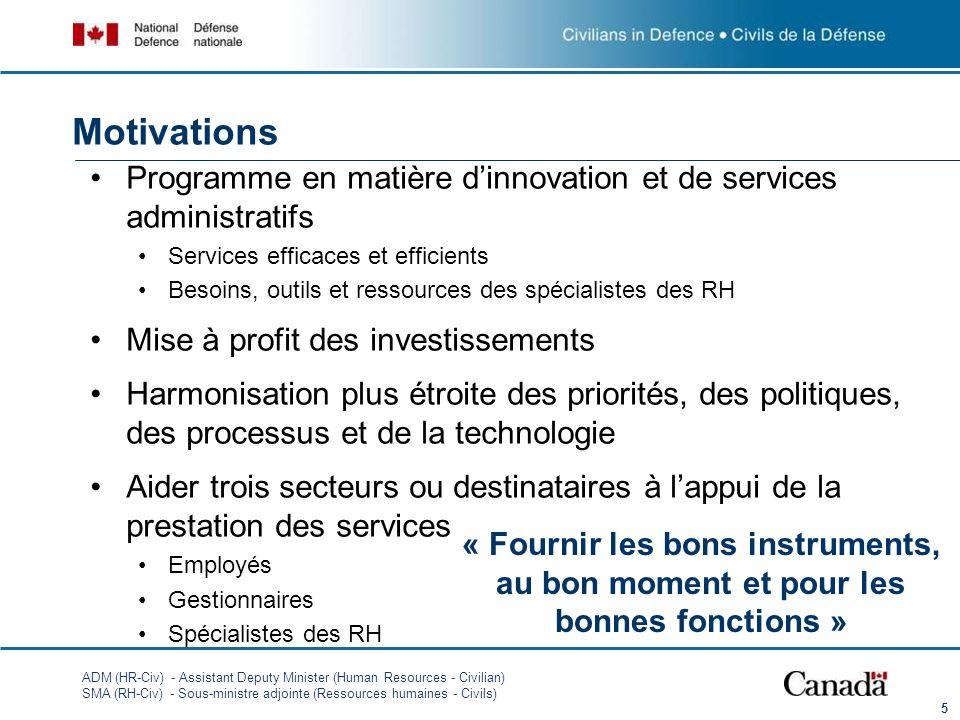 Motivations Programme en matière d'innovation et de services administratifs. Services efficaces et efficients.