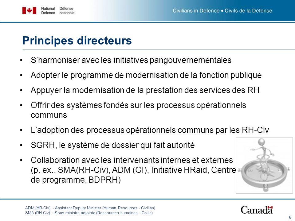 Principes directeurs S'harmoniser avec les initiatives pangouvernementales. Adopter le programme de modernisation de la fonction publique.