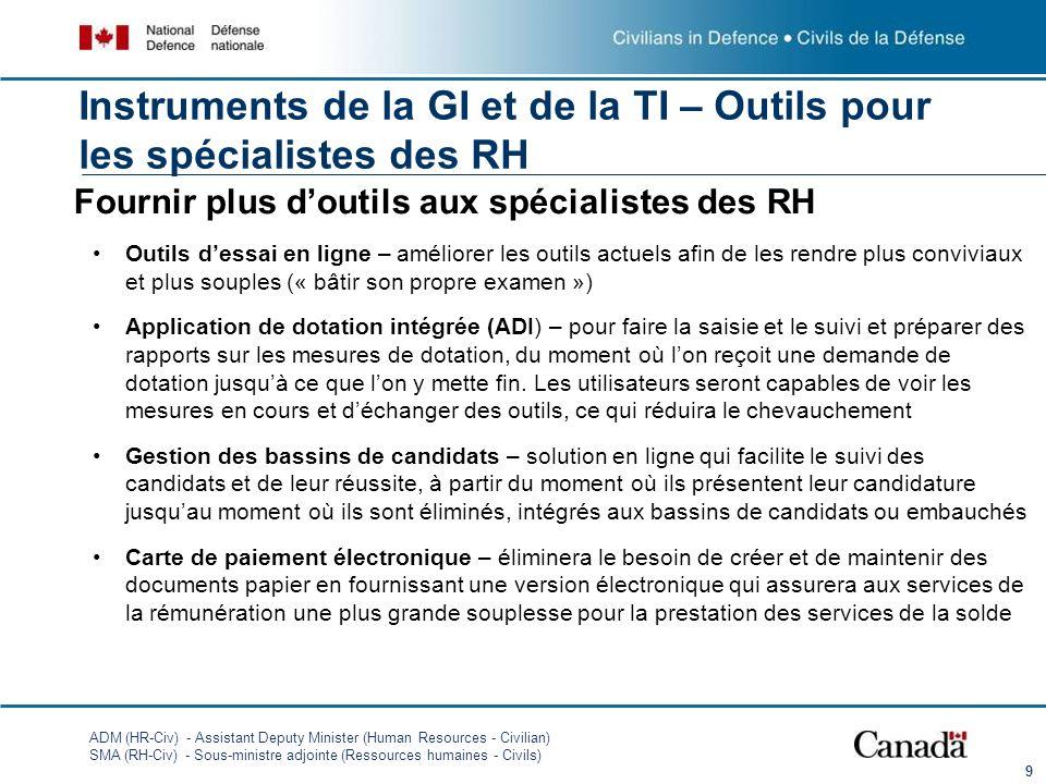 Instruments de la GI et de la TI – Outils pour les spécialistes des RH