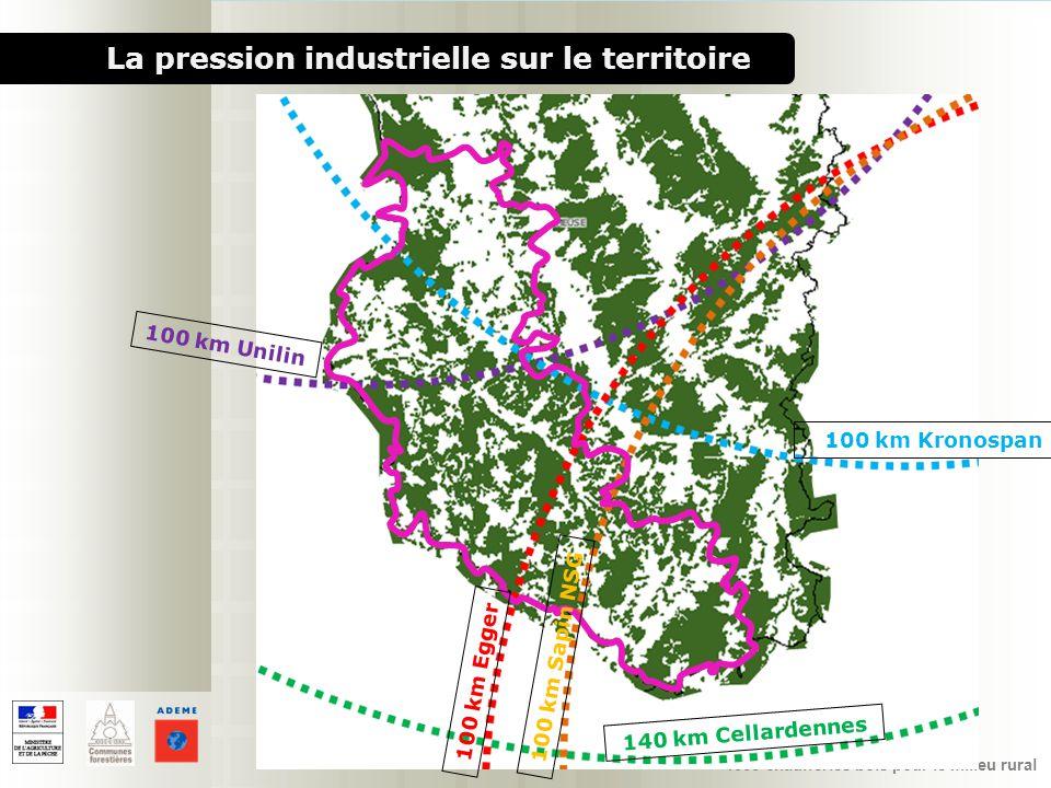 La pression industrielle sur le territoire