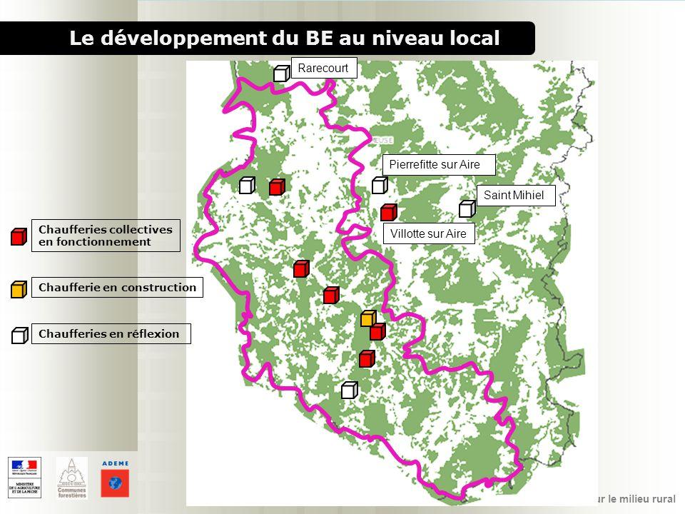 Le développement du BE au niveau local