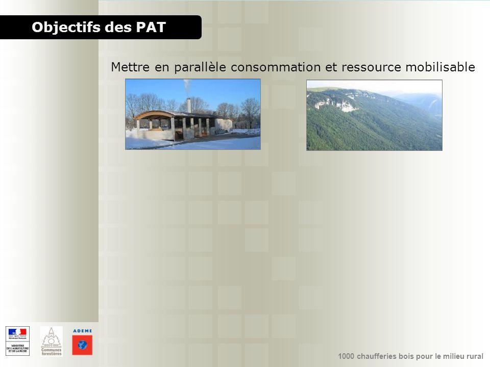 Objectifs des PAT Mettre en parallèle consommation et ressource mobilisable
