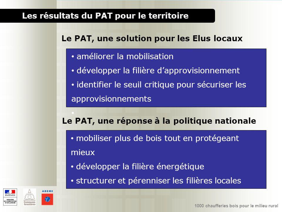 Les résultats du PAT pour le territoire